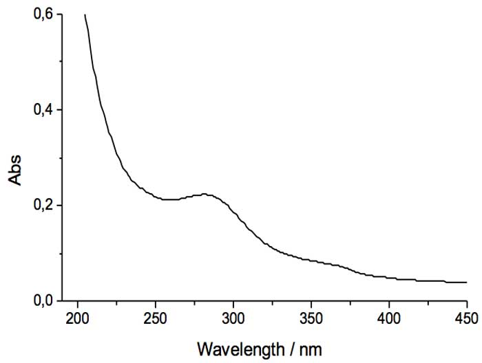 Figure 2: UV difference spectrum of IFW and reference liquid water. T=298 K.
